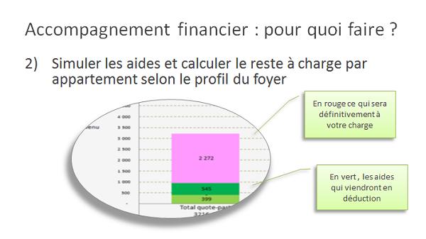 2) Calcul des aides et subventions