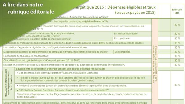 guide du crédit d impôt transition énergétique 2015