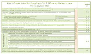 Guide 2015 VertDurable des aides à la rénovation